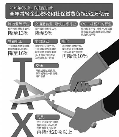 持续减税降费 激发市场活力